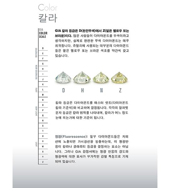 GIA catalog