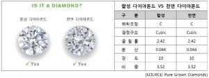 합성 다이아몬드01